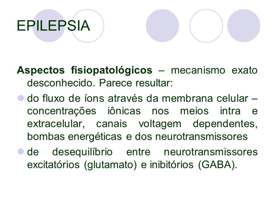 EPILEPSIA Aspectos fisiopatológicos – mecanismo exato desconhecido.