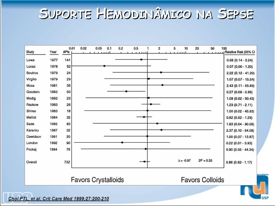 S UPORTE H EMODINÂMICO NA S EPSE Choi PTL, et al. Crit Care Med 1999;27:200-210
