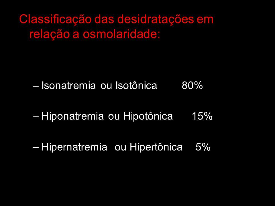 Classificação das desidratações em relação a osmolaridade: –Isonatremia ou Isotônica 80% –Hiponatremia ou Hipotônica 15% –Hipernatremia ou Hipertônica