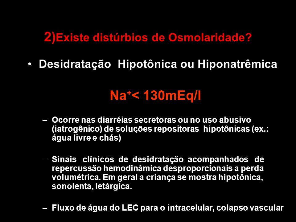 Desidratação Hipotônica ou Hiponatrêmica Na + < 130mEq/l –Ocorre nas diarréias secretoras ou no uso abusivo (iatrogênico) de soluções repositoras hipo