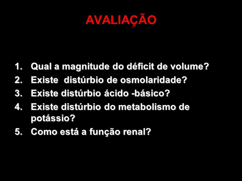 AVALIAÇÃO 1.Qual a magnitude do déficit de volume? 2.Existe distúrbio de osmolaridade? 3.Existe distúrbio ácido -básico? 4.Existe distúrbio do metabol