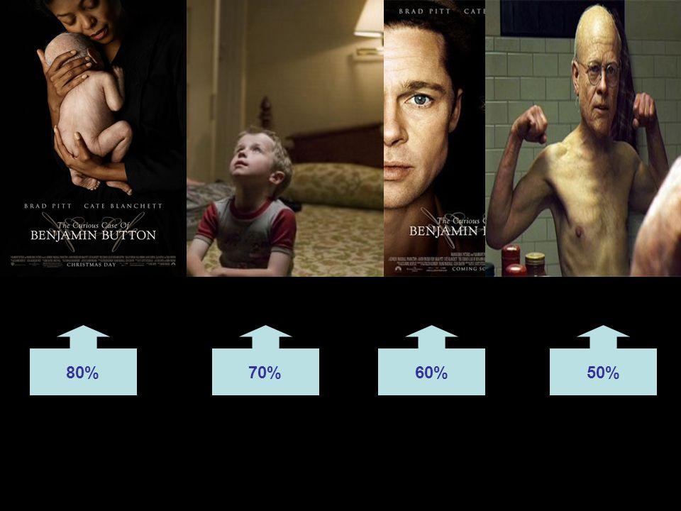 80%50%60%70%