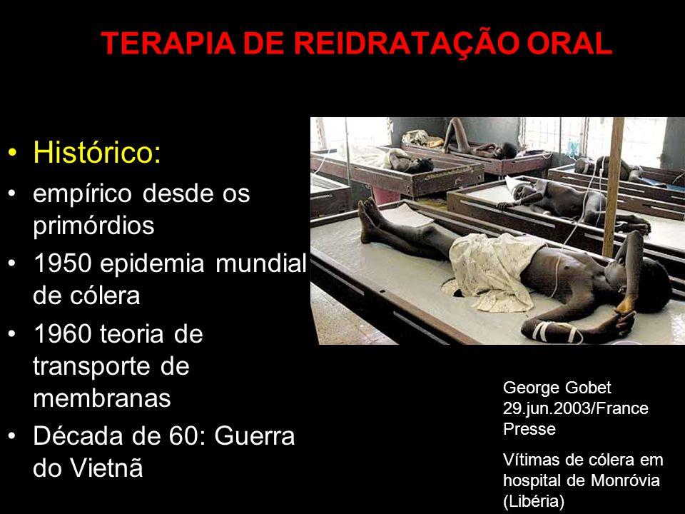 TERAPIA DE REIDRATAÇÃO ORAL Histórico: empírico desde os primórdios 1950 epidemia mundial de cólera 1960 teoria de transporte de membranas Década de 6
