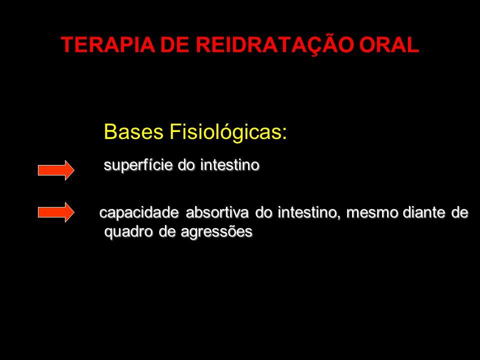 TERAPIA DE REIDRATAÇÃO ORAL Bases Fisiológicas: superfície do intestino capacidade absortiva do intestino, mesmo diante de quadro de agressões capacid