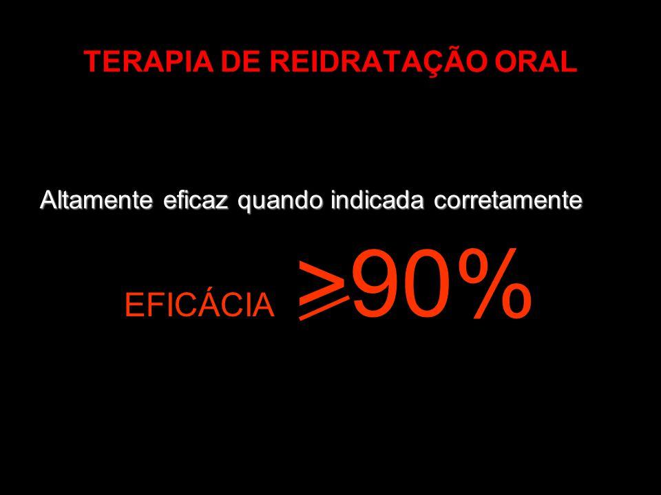TERAPIA DE REIDRATAÇÃO ORAL Altamente eficaz quando indicada corretamente EFICÁCIA >90%