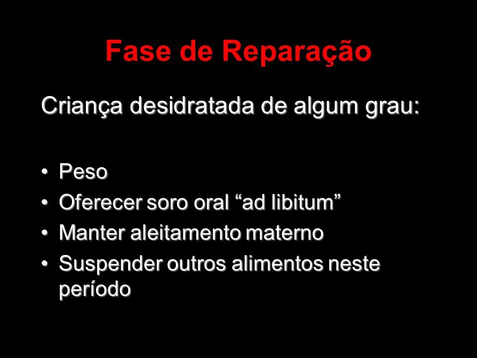 """Fase de Reparação Criança desidratada de algum grau: PesoPeso Oferecer soro oral """"ad libitum""""Oferecer soro oral """"ad libitum"""" Manter aleitamento matern"""