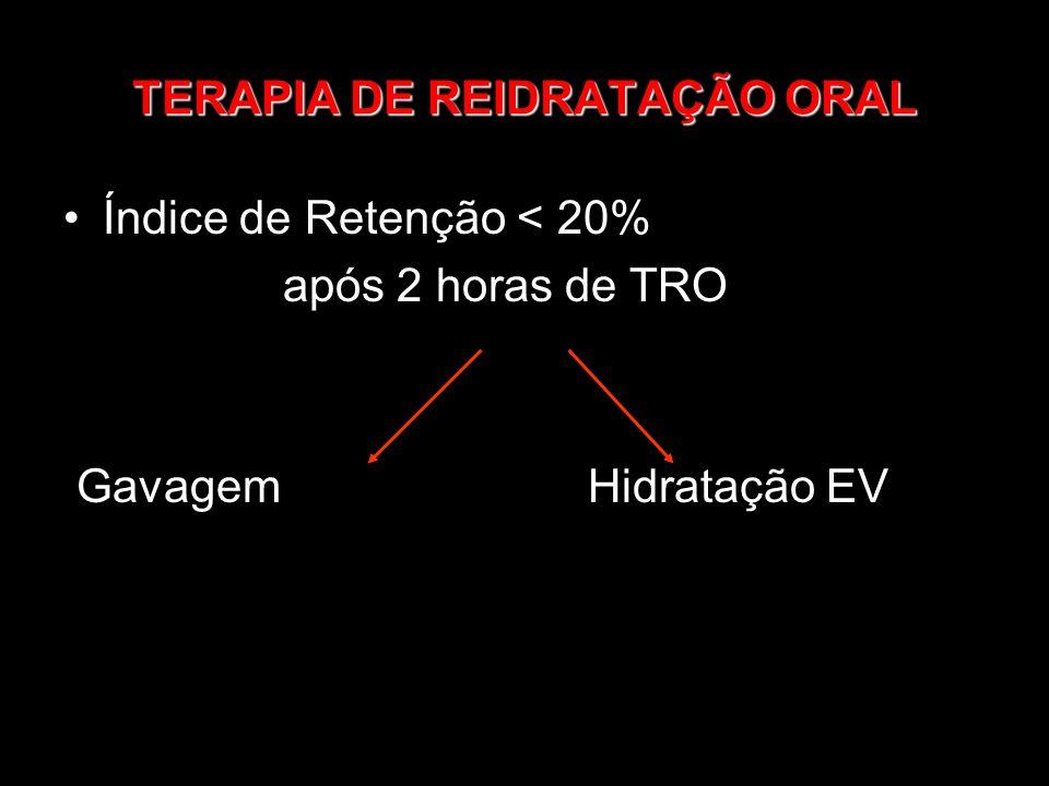 TERAPIA DE REIDRATAÇÃO ORAL Índice de Retenção < 20% após 2 horas de TRO Gavagem Hidratação EV