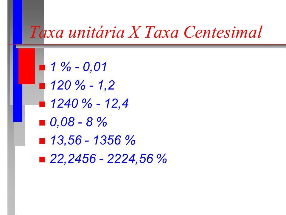 Taxa unitária X Taxa Centesimal n 1 % - 0,01 n 120 % - 1,2 n 1240 % - 12,4 n 0,08 - 8 % n 13,56 - 1356 % n 22,2456 - 2224,56 %