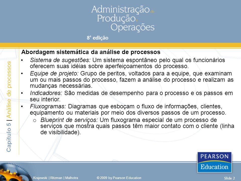 Fluxograma do processo de vendas para uma empresa de consultoria Capítulo 5 | Análise de processos Krajewski | Ritzman | Malhotra© 2009 by Pearson Education Slide 3