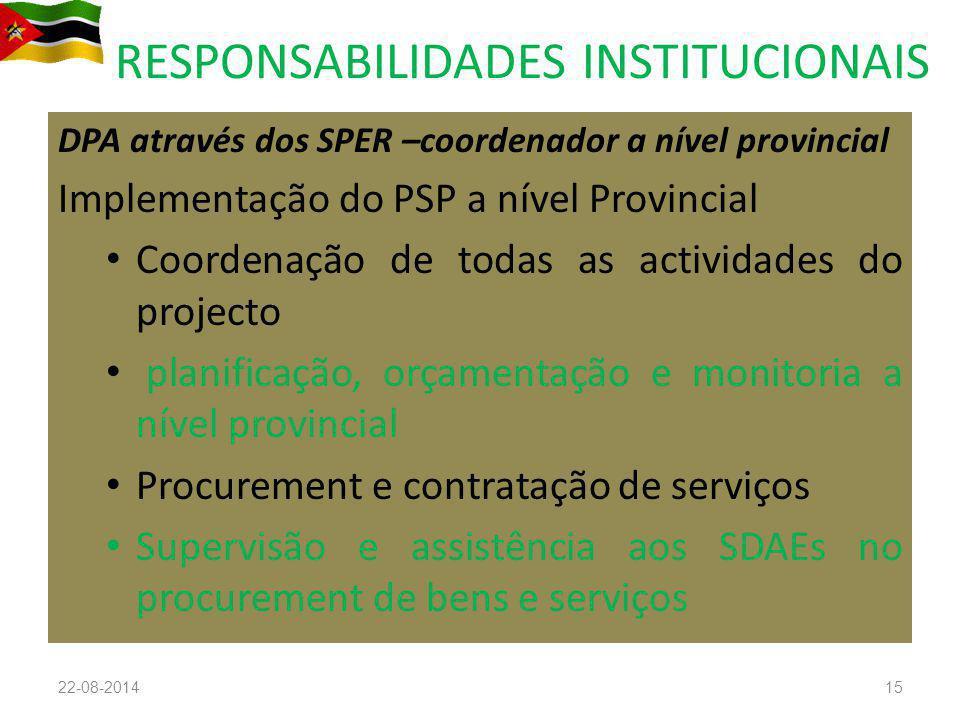 RESPONSABILIDADES INSTITUCIONAIS DPA através dos SPER –coordenador a nível provincial Implementação do PSP a nível Provincial Coordenação de todas as