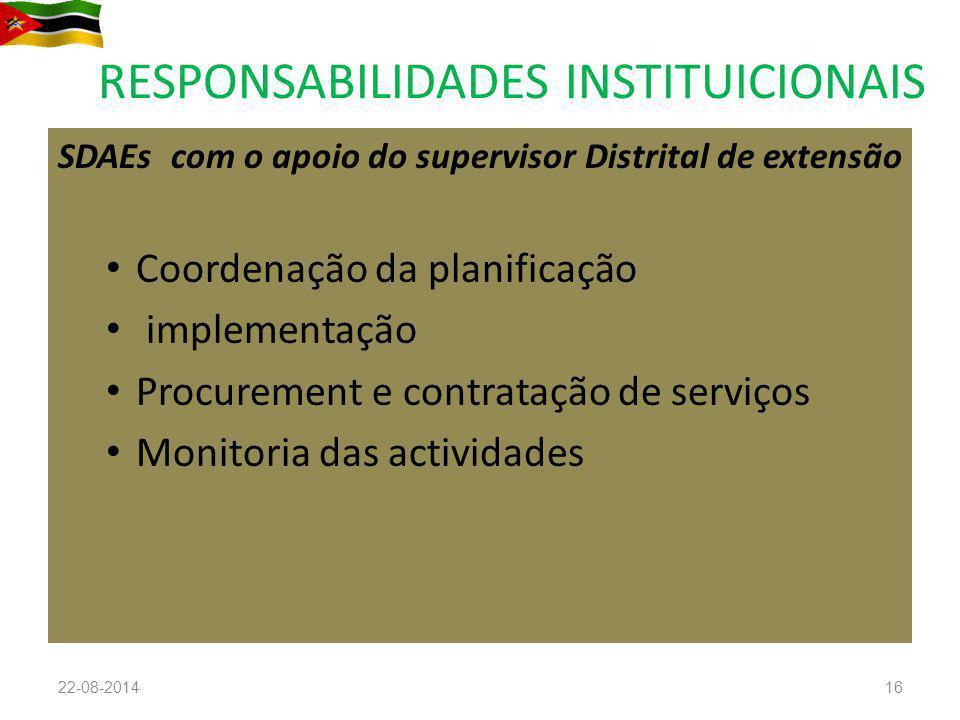 RESPONSABILIDADES INSTITUICIONAIS SDAEs com o apoio do supervisor Distrital de extensão Coordenação da planificação implementação Procurement e contratação de serviços Monitoria das actividades 22-08-201416