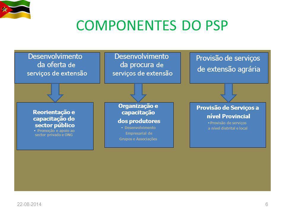 COMPONENTES DO PSP 22-08-20146 Desenvolvimento da oferta de serviços de extensão Desenvolvimento da procura de serviços de extensão Provisão de serviç