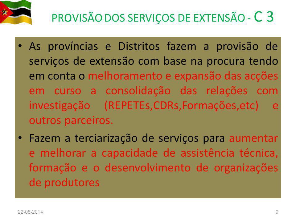 PROVISÃO DOS SERVIÇOS DE EXTENSÃO - C 3 As províncias e Distritos fazem a provisão de serviços de extensão com base na procura tendo em conta o melhor