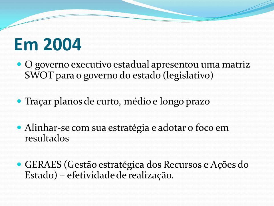 Em 2004 O governo executivo estadual apresentou uma matriz SWOT para o governo do estado (legislativo) Traçar planos de curto, médio e longo prazo Alinhar-se com sua estratégia e adotar o foco em resultados GERAES (Gestão estratégica dos Recursos e Ações do Estado) – efetividade de realização.
