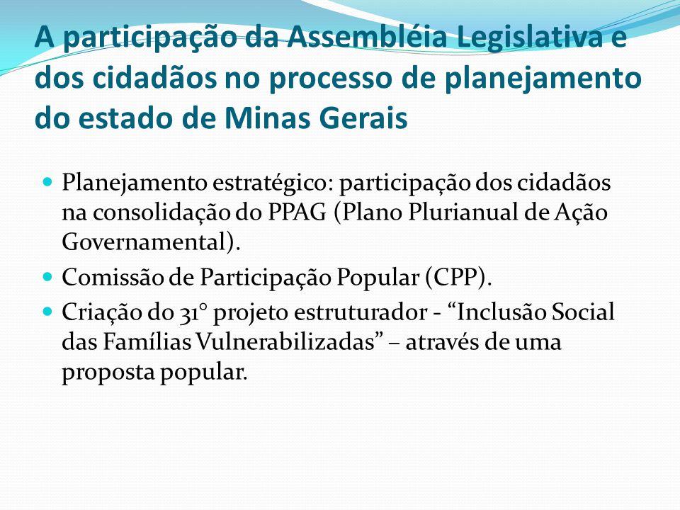A participação da Assembléia Legislativa e dos cidadãos no processo de planejamento do estado de Minas Gerais Planejamento estratégico: participação d