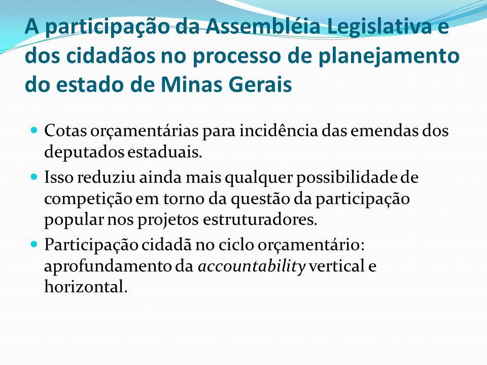 A participação da Assembléia Legislativa e dos cidadãos no processo de planejamento do estado de Minas Gerais Cotas orçamentárias para incidência das