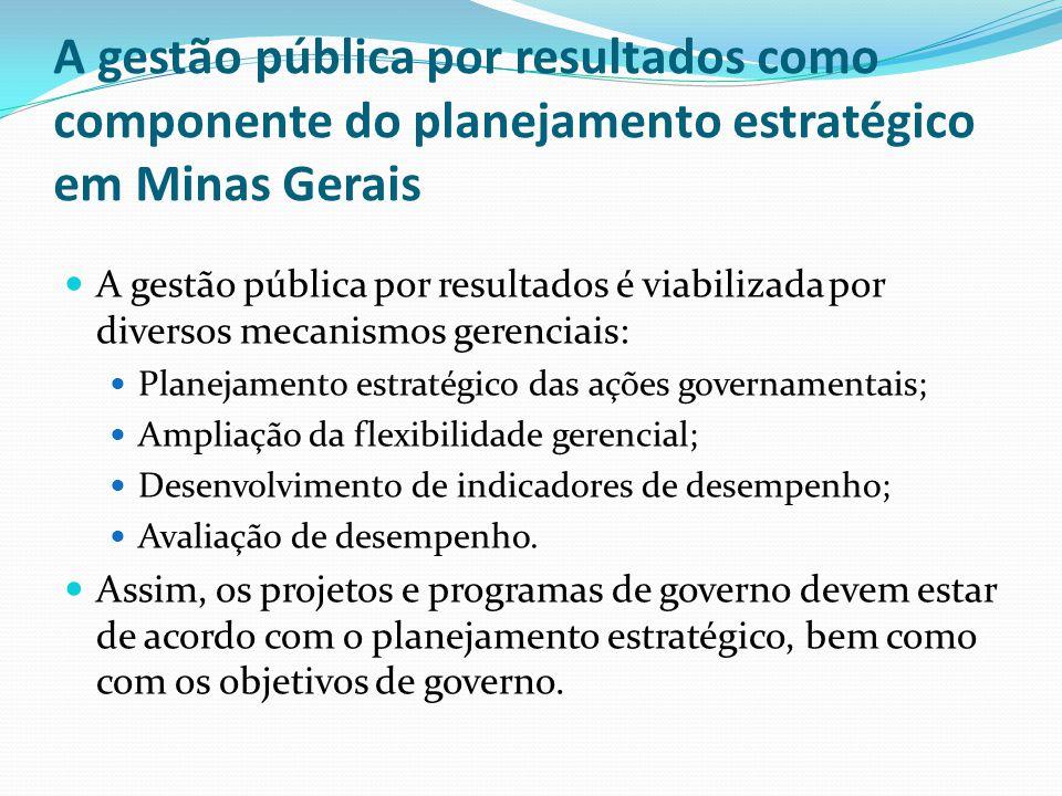 A gestão pública por resultados como componente do planejamento estratégico em Minas Gerais A gestão pública por resultados é viabilizada por diversos