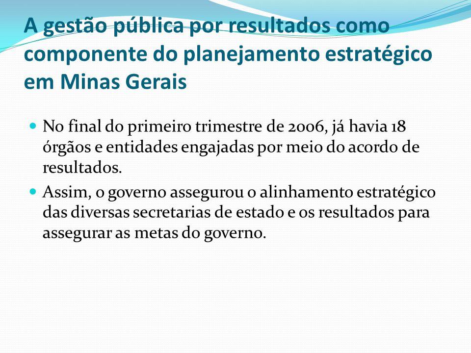 A gestão pública por resultados como componente do planejamento estratégico em Minas Gerais No final do primeiro trimestre de 2006, já havia 18 órgãos e entidades engajadas por meio do acordo de resultados.