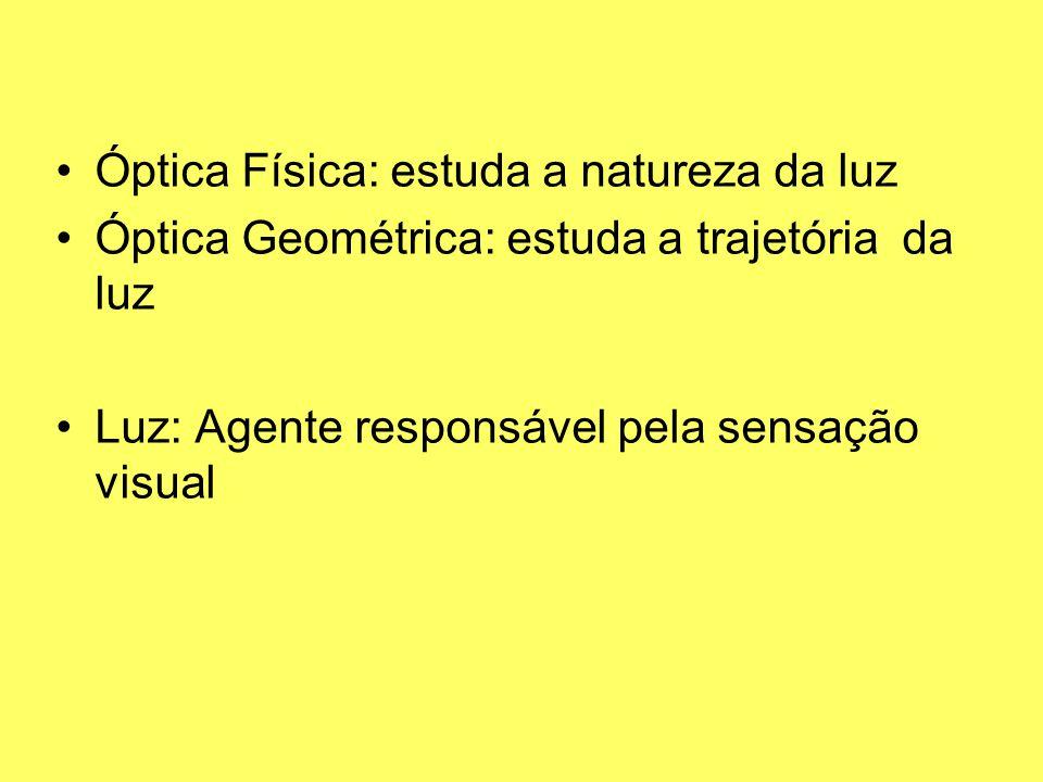 Óptica Física: estuda a natureza da luz Óptica Geométrica: estuda a trajetória da luz Luz: Agente responsável pela sensação visual