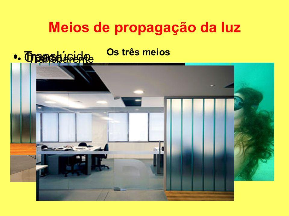 Meios de propagação da luz Transparente Translúcido Opaco Os três meios