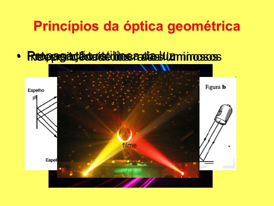 Princípios da óptica geométrica Propagação retilínea da luz Reversibilidade dos raios luminososIndependência dos raios luminosos filme