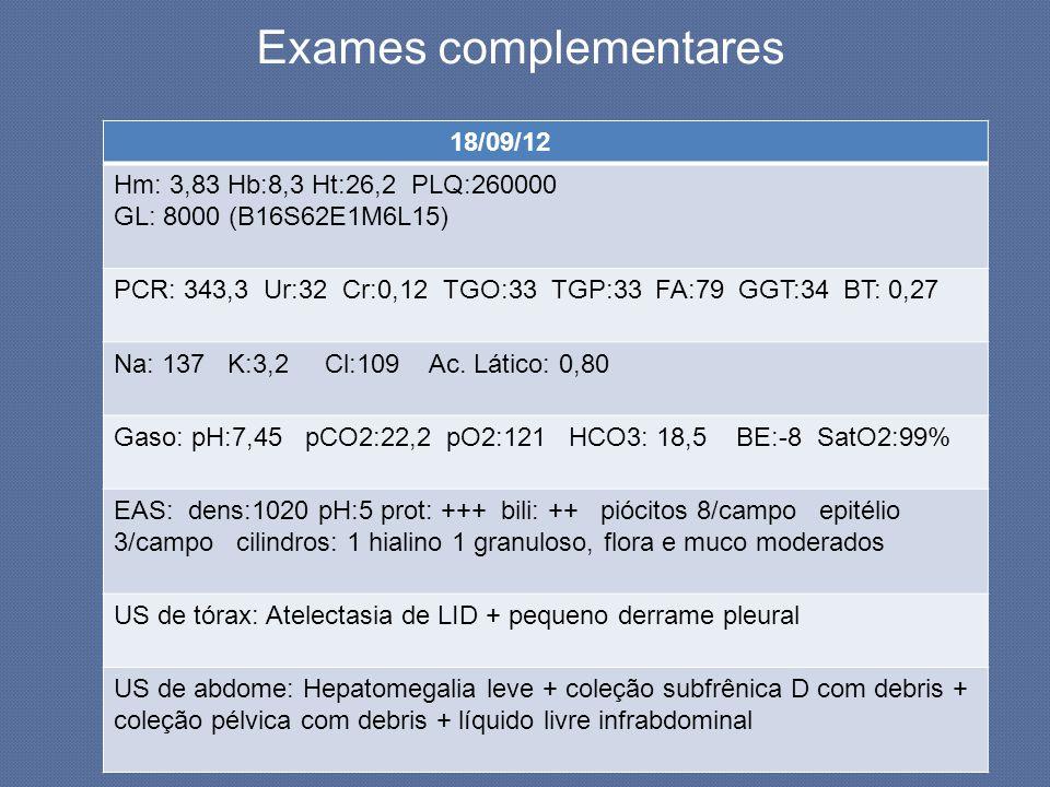 18/09/12 Hm: 3,83 Hb:8,3 Ht:26,2 PLQ:260000 GL: 8000 (B16S62E1M6L15) PCR: 343,3 Ur:32 Cr:0,12 TGO:33 TGP:33 FA:79 GGT:34 BT: 0,27 Na: 137 K:3,2 Cl:109