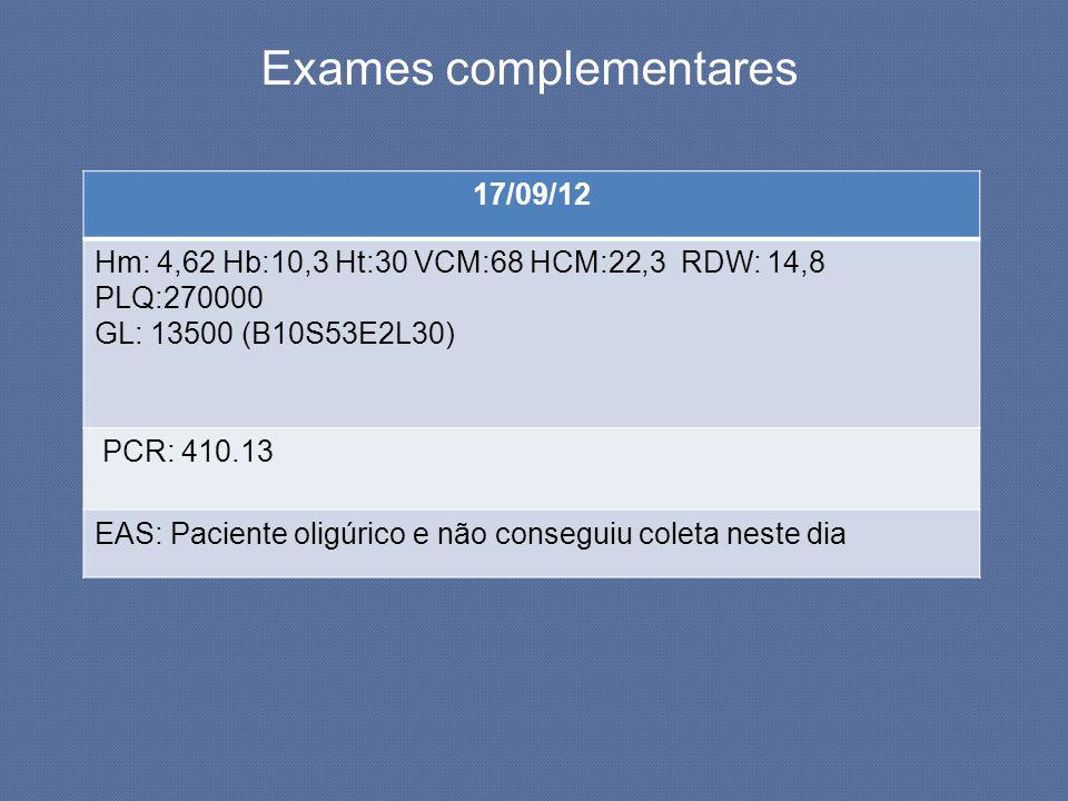 Exames complementares 17/09/12 Hm: 4,62 Hb:10,3 Ht:30 VCM:68 HCM:22,3 RDW: 14,8 PLQ:270000 GL: 13500 (B10S53E2L30) PCR: 410.13 EAS: Paciente oligúrico