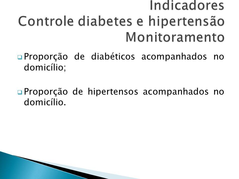  Proporção de diabéticos acompanhados no domicílio;  Proporção de hipertensos acompanhados no domicílio.