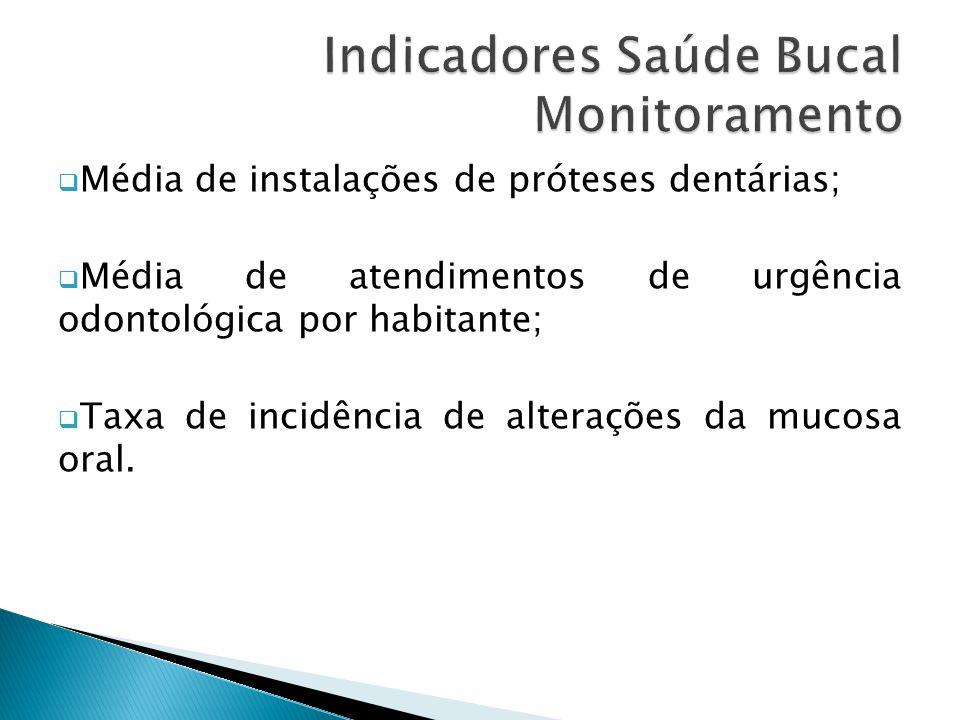  Média de instalações de próteses dentárias;  Média de atendimentos de urgência odontológica por habitante;  Taxa de incidência de alterações da mucosa oral.