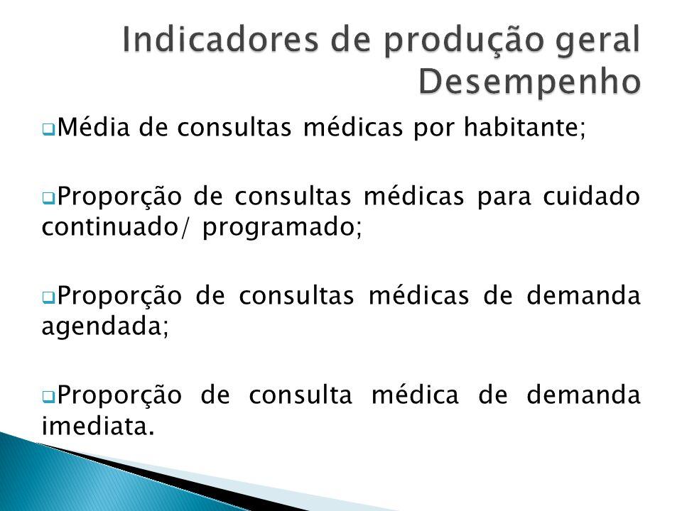  Média de consultas médicas por habitante;  Proporção de consultas médicas para cuidado continuado/ programado;  Proporção de consultas médicas de