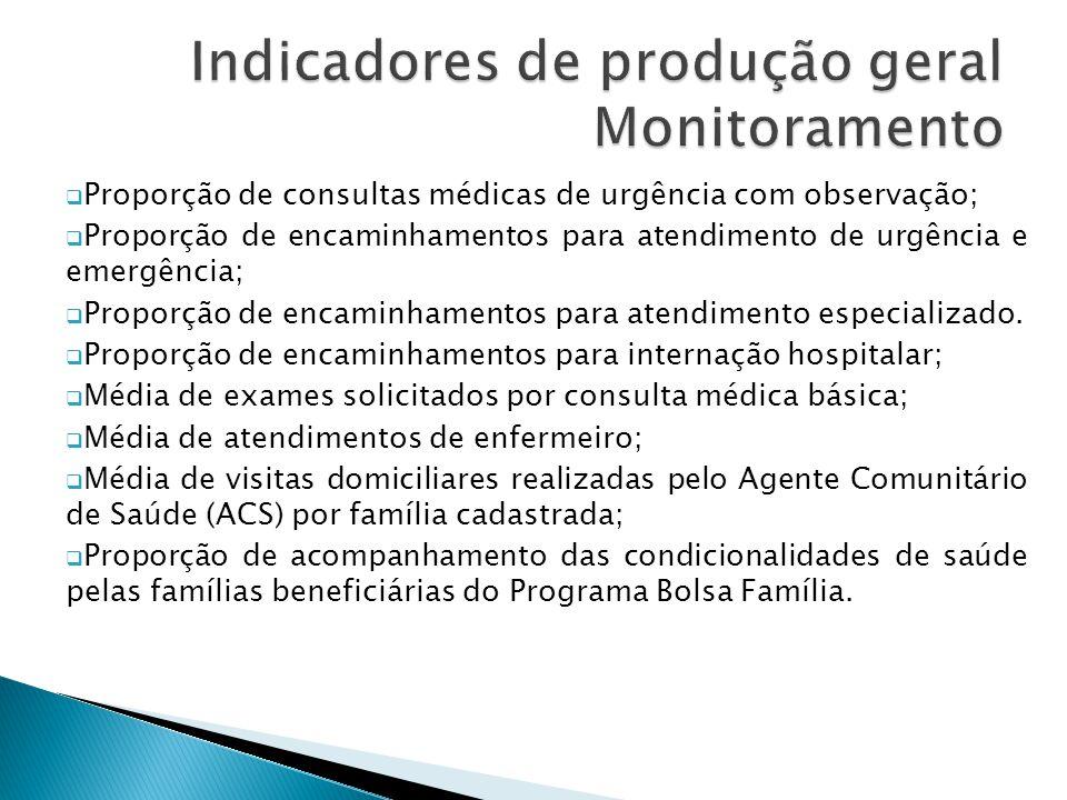  Proporção de consultas médicas de urgência com observação;  Proporção de encaminhamentos para atendimento de urgência e emergência;  Proporção de