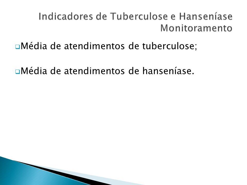  Média de atendimentos de tuberculose;  Média de atendimentos de hanseníase.
