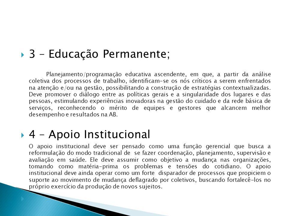  3 – Educação Permanente; Planejamento/programação educativa ascendente, em que, a partir da análise coletiva dos processos de trabalho, identificam-se os nós críticos a serem enfrentados na atenção e/ou na gestão, possibilitando a construção de estratégias contextualizadas.