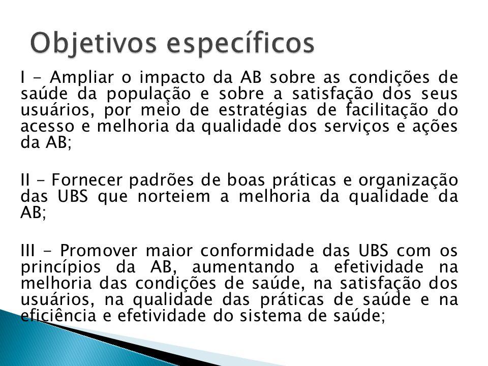 I - Ampliar o impacto da AB sobre as condições de saúde da população e sobre a satisfação dos seus usuários, por meio de estratégias de facilitação do acesso e melhoria da qualidade dos serviços e ações da AB; II - Fornecer padrões de boas práticas e organização das UBS que norteiem a melhoria da qualidade da AB; III - Promover maior conformidade das UBS com os princípios da AB, aumentando a efetividade na melhoria das condições de saúde, na satisfação dos usuários, na qualidade das práticas de saúde e na eficiência e efetividade do sistema de saúde;