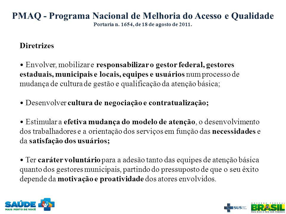 PMAQ - Programa Nacional de Melhoria do Acesso e Qualidade Portaria n. 1654, de 18 de agosto de 2011. Diretrizes Envolver, mobilizar e responsabilizar