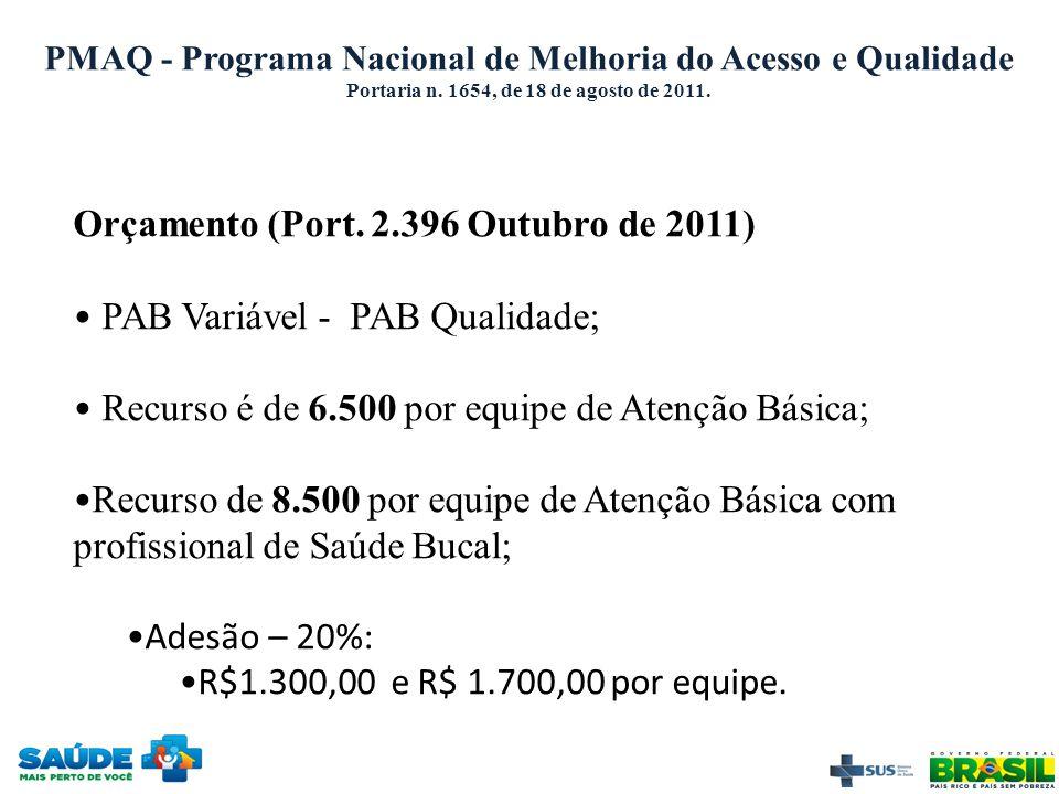PMAQ - Programa Nacional de Melhoria do Acesso e Qualidade Portaria n. 1654, de 18 de agosto de 2011. Orçamento (Port. 2.396 Outubro de 2011) PAB Vari