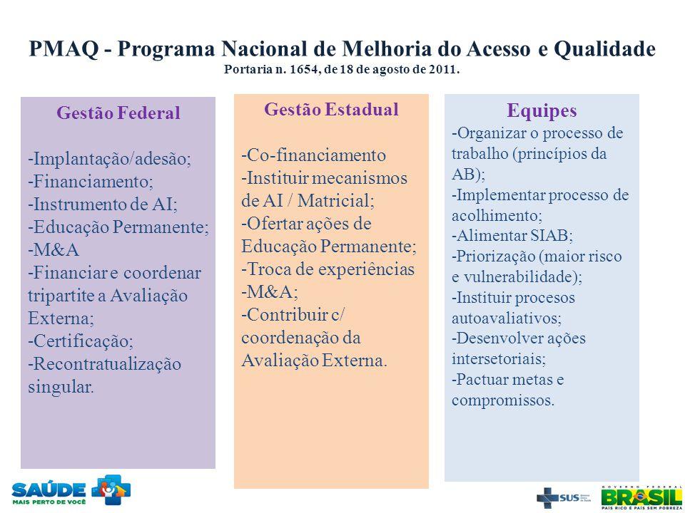 PMAQ - Programa Nacional de Melhoria do Acesso e Qualidade Portaria n. 1654, de 18 de agosto de 2011. Equipes -Organizar o processo de trabalho (princ