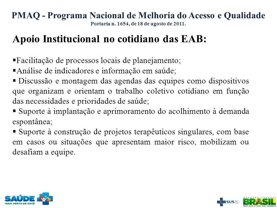 PMAQ - Programa Nacional de Melhoria do Acesso e Qualidade Portaria n. 1654, de 18 de agosto de 2011. Apoio Institucional no cotidiano das EAB:  Faci