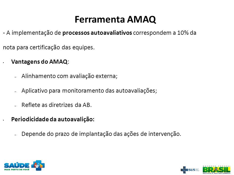 - A implementação de processos autoavaliativos correspondem a 10% da nota para certificação das equipes. Vantagens do AMAQ: – Alinhamento com avaliaçã