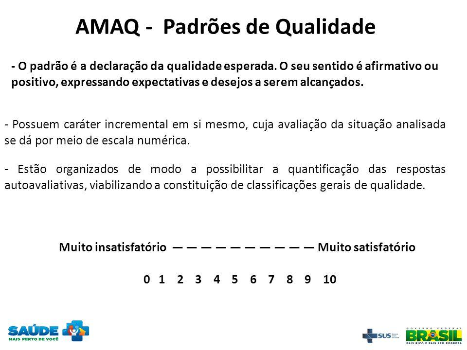 AMAQ - Padrões de Qualidade - O padrão é a declaração da qualidade esperada. O seu sentido é afirmativo ou positivo, expressando expectativas e desejo