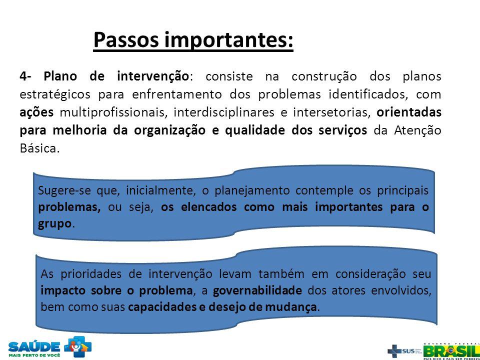 4- Plano de intervenção: consiste na construção dos planos estratégicos para enfrentamento dos problemas identificados, com ações multiprofissionais,