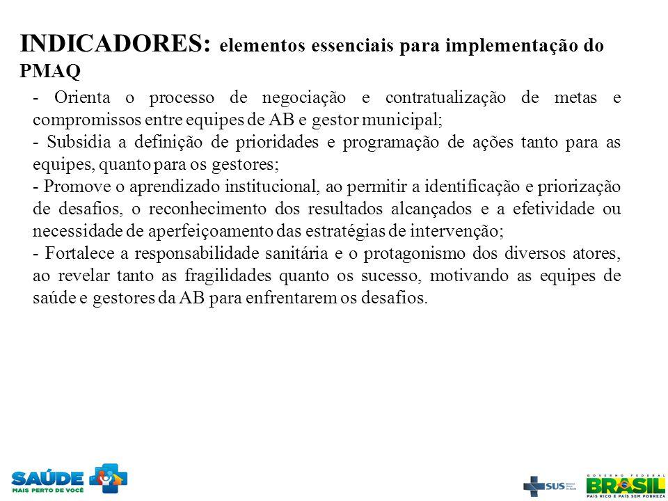 INDICADORES: elementos essenciais para implementação do PMAQ - Orienta o processo de negociação e contratualização de metas e compromissos entre equip