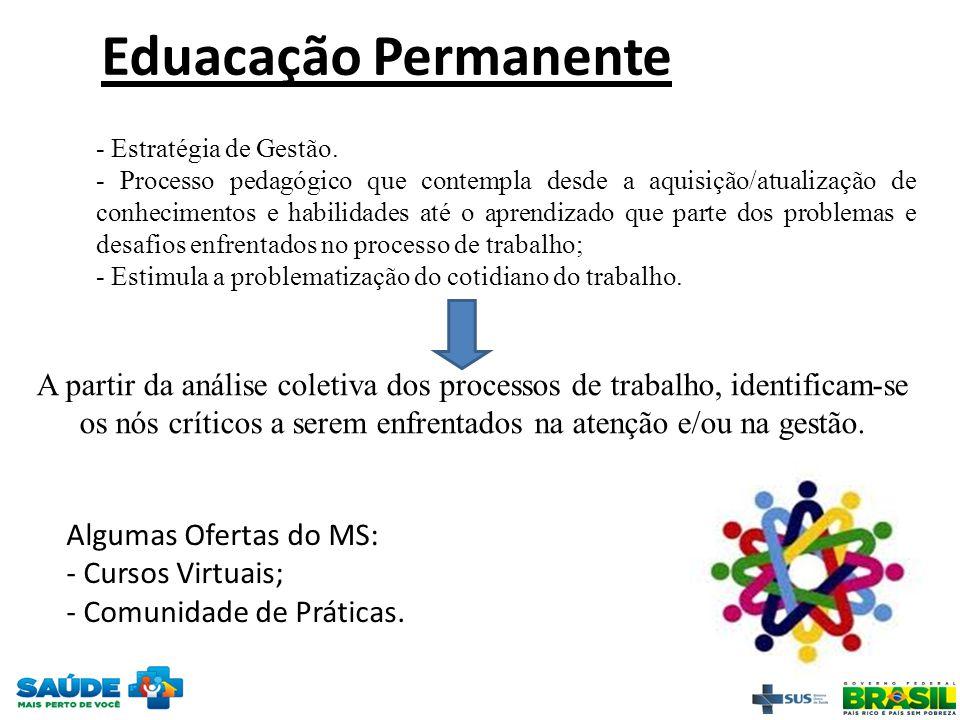 Eduacação Permanente - Estratégia de Gestão. - Processo pedagógico que contempla desde a aquisição/atualização de conhecimentos e habilidades até o ap