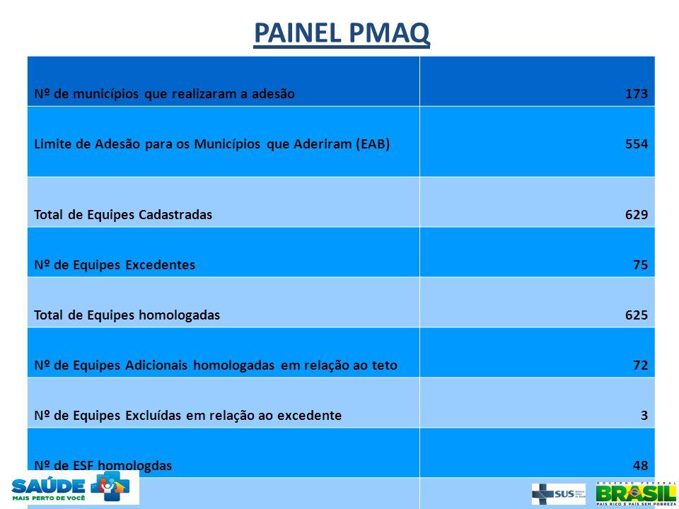 PMAQ - Programa Nacional de Melhoria do Acesso e Qualidade Portaria n.