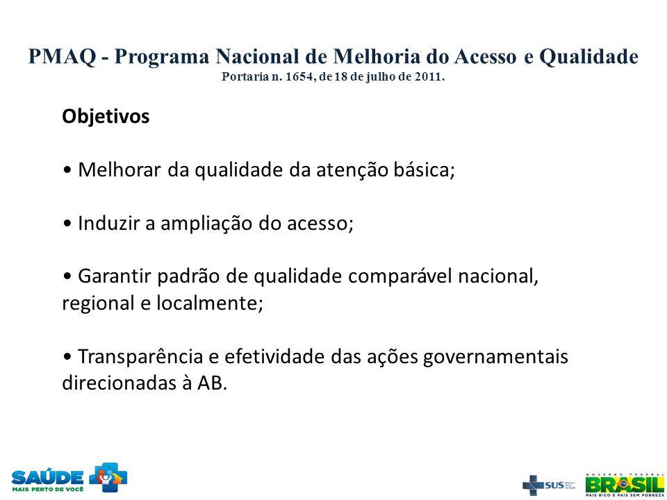 PMAQ - Programa Nacional de Melhoria do Acesso e Qualidade Portaria n. 1654, de 18 de julho de 2011. Objetivos Melhorar da qualidade da atenção básica