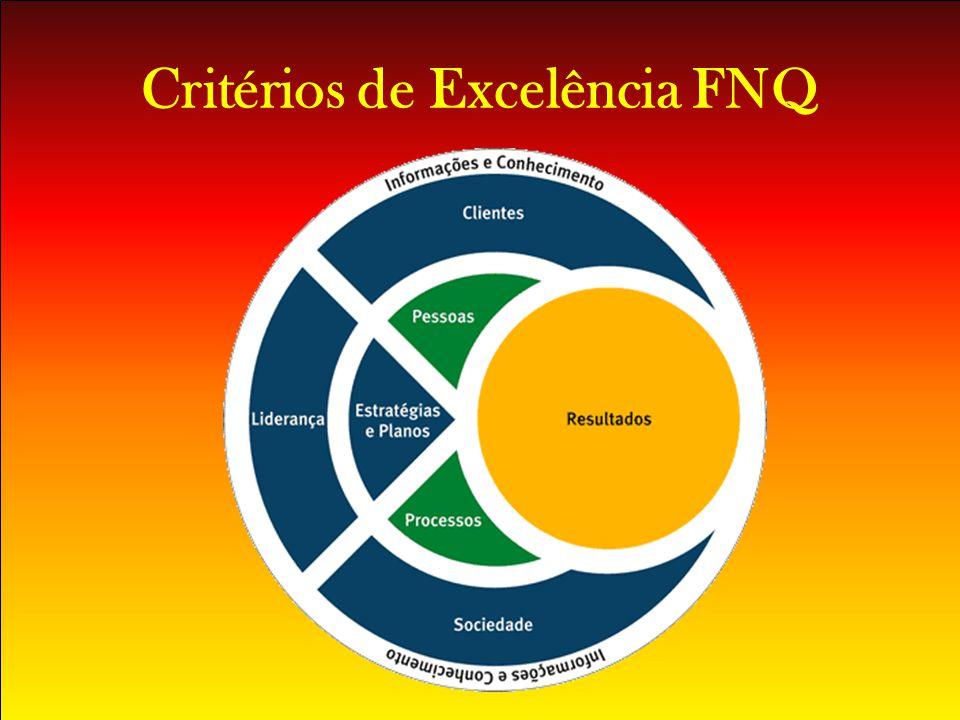 Critérios de Excelência FNQ