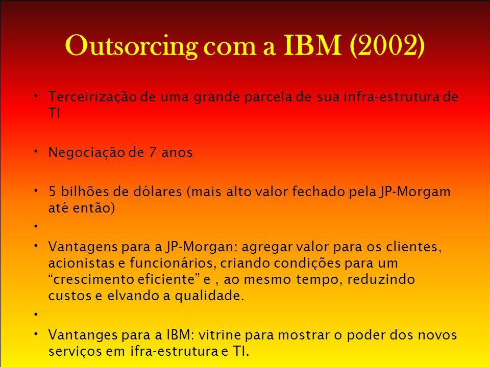 Outsorcing com a IBM (2002) Terceirização de uma grande parcela de sua infra-estrutura de TI Negociação de 7 anos 5 bilhões de dólares (mais alto valo