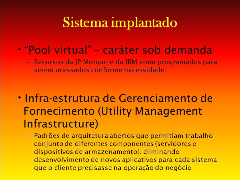 """Sistema implantado """"Pool virtual"""" – caráter sob demanda –Recursos da JP Morgan e da IBM eram programados para serem acessados conforme necessidade. In"""