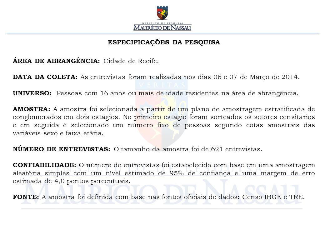 ESPECIFICAÇÕES DA PESQUISA ÁREA DE ABRANGÊNCIA: Cidade de Recife. DATA DA COLETA: As entrevistas foram realizadas nos dias 06 e 07 de Março de 2014. U