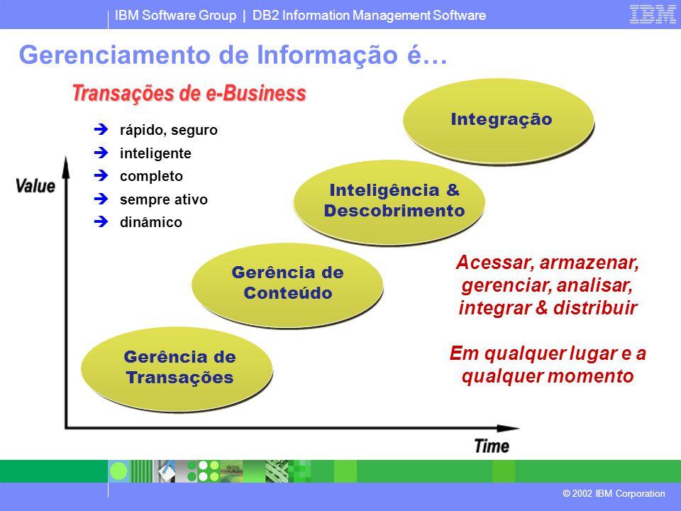 IBM Software Group | DB2 Information Management Software © 2002 IBM Corporation Gerenciamento de Informação é…  rápido, seguro  inteligente  completo  sempre ativo  dinâmico Transações de e-Business Gerência de Transações Gerência de Conteúdo Inteligência & Descobrimento Integração Acessar, armazenar, gerenciar, analisar, integrar & distribuir Em qualquer lugar e a qualquer momento Acessar, armazenar, gerenciar, analisar, integrar & distribuir Em qualquer lugar e a qualquer momento